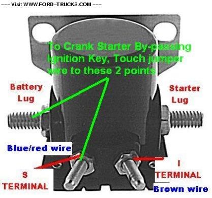 Ford Bronco Starter Solenoid Wiring Wiring Diagram
