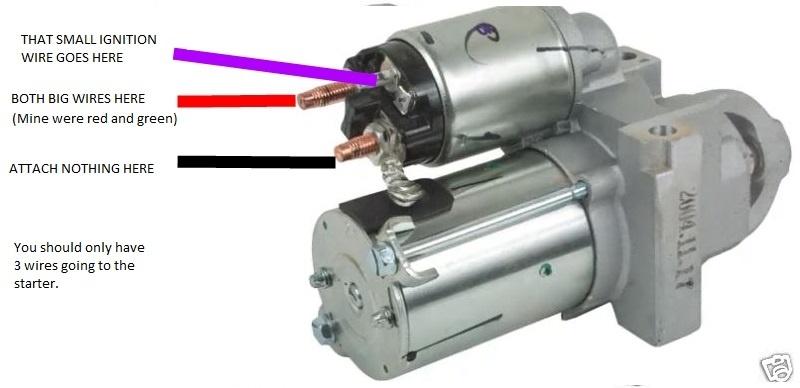 Astro Van Starter Wiring Diagram Wiring Schematic Diagram
