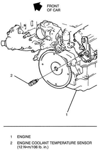 Cadillac DeVille Questions - 1991 DeVille temperature sensor - CarGurus