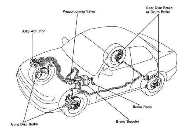 Toyota Avalon Questions - Does anyone know the brake line diagram
