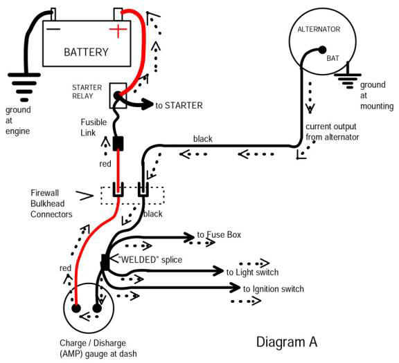 wiring diagram alternator warning gage