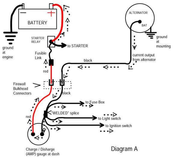 1967 chevelle generator bedradings schema