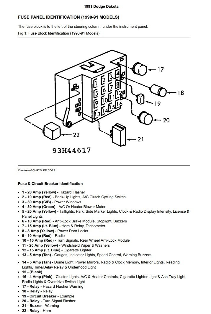 Dodge Dakota Fuse Box - Wwwcaseistore \u2022