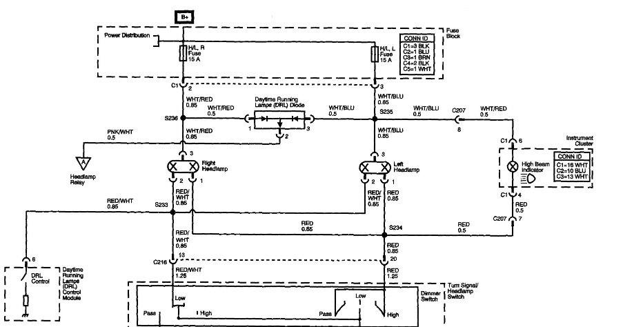 Chevrolet Tracker Questions - 2004 Chevy tracker - CarGurus