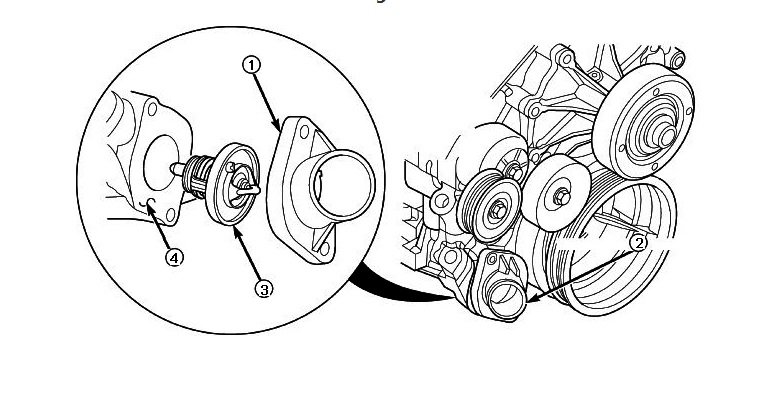 2002 Jeep Liberty Fuel Filter Location Wiring Diagram