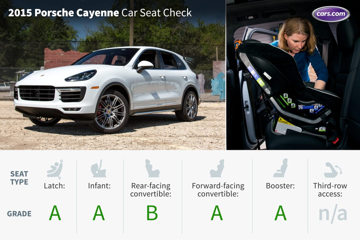 Infant Seat Vs Safety Seat 2015 Porsche Cayenne Car Seat Check News Cars