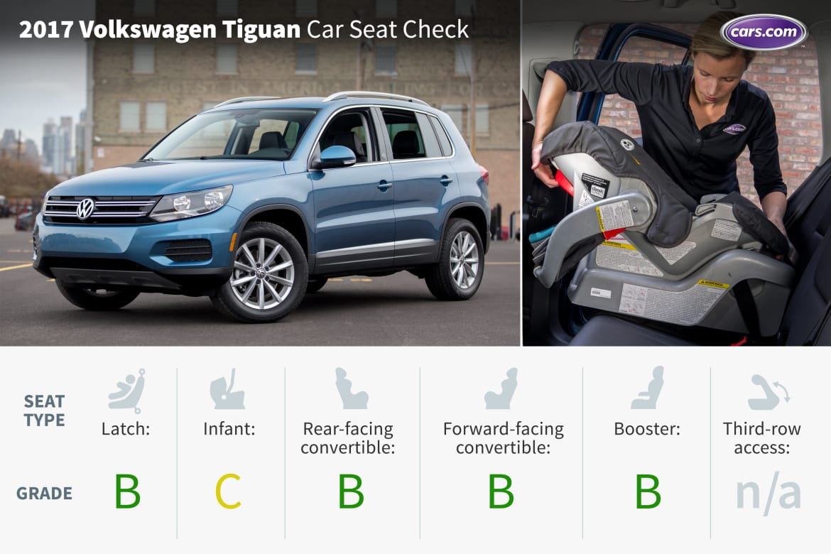 Infant Seat Vs Safety Seat 2017 Volkswagen Tiguan Car Seat Check News Cars