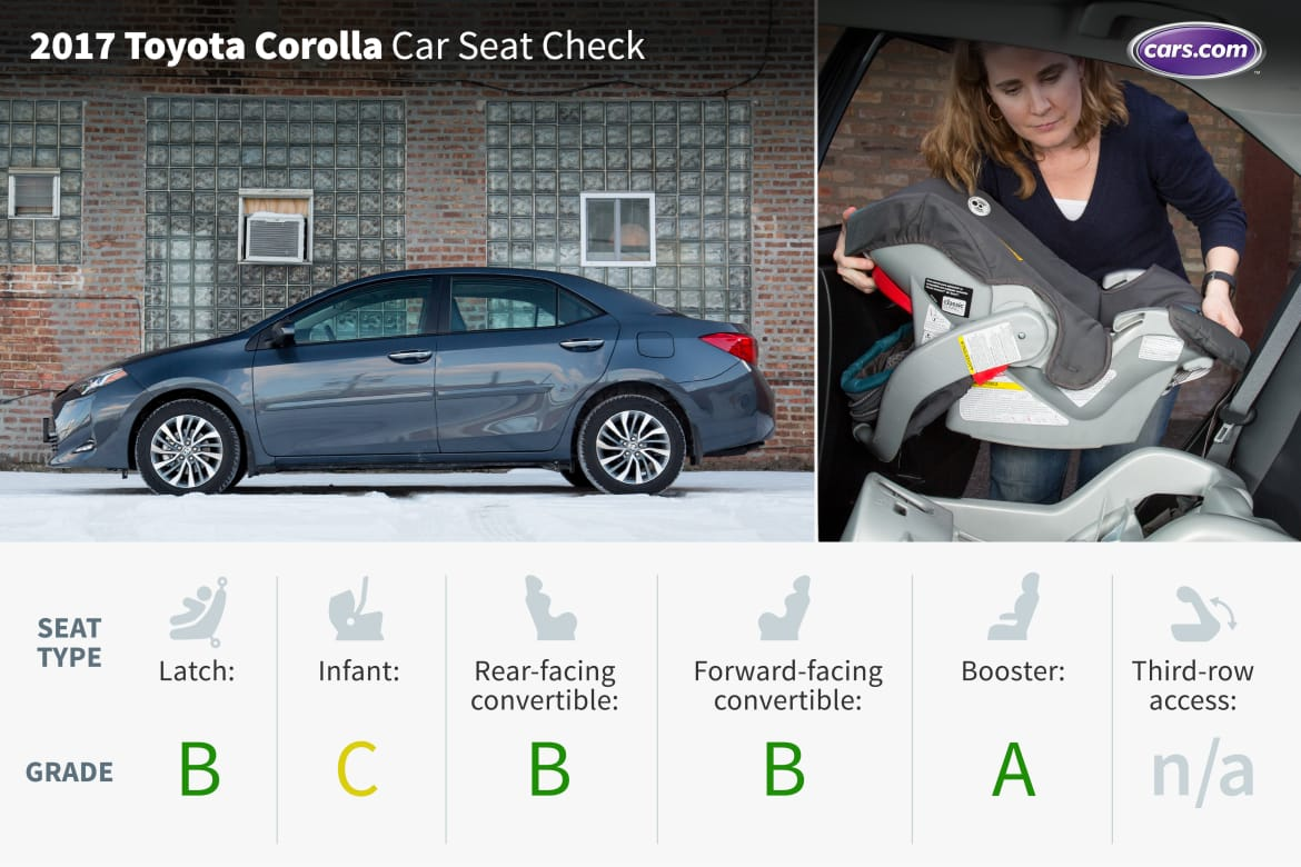 Baby Capsule Convertible Car Seat 2017 Toyota Corolla Car Seat Check News Cars