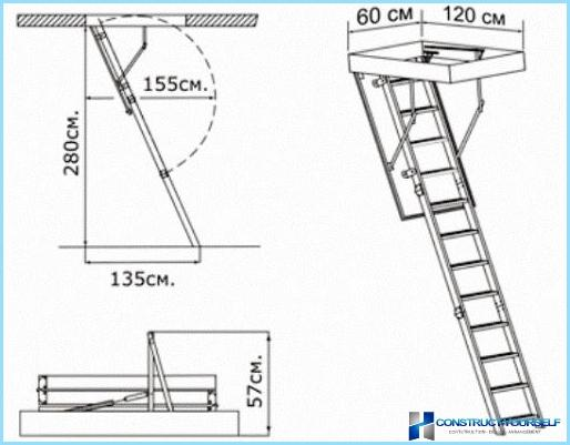 Tavanske Stepenice Fakro Oman Minka Instalacija I Video