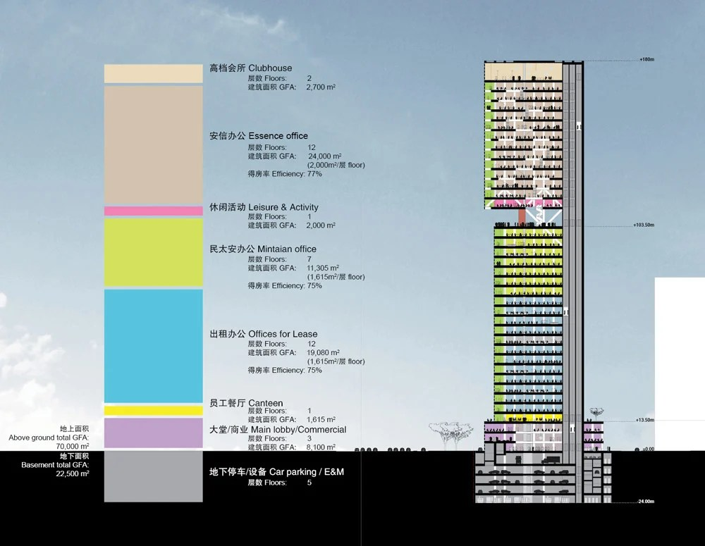 dezeen_OMA-wins-competition-for-second-Shenzhen-skyscraper_10_1000 - housing benefit form
