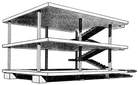 Le Corbusier Do-mino diagram