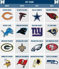 AFC vs NFC - Difference and Comparison | Diffen