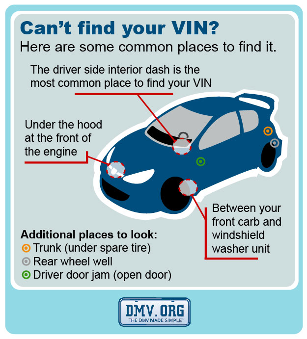 Vehicle History Report - Check Your Car History DMVORG