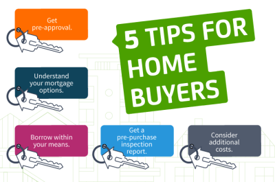 5 fast tips for home buyers – Domain