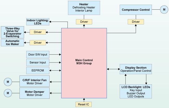 Toshiba Controller Diagram - Schema Wiring Diagrams