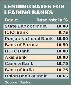 SBI unlikely to cut lending rates soon, says chairman