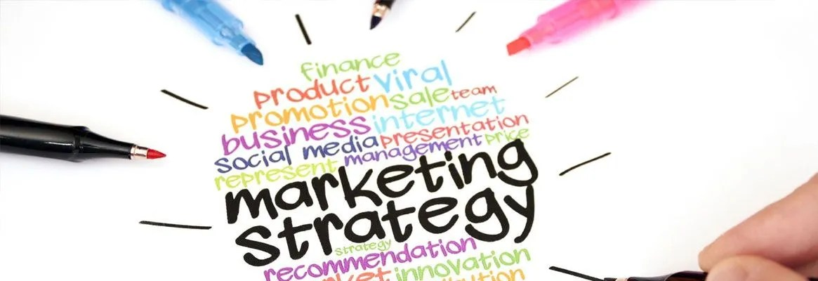 Marketing Strategies, Complete Resource Utilization, Analyze The