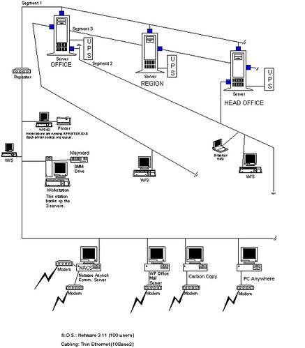 10base2 network diagram