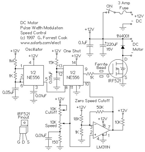 analogue to pwm signal converter