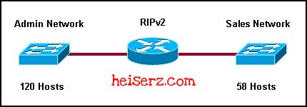 6617849961 21e5920f22 z ERouting Chapter 6 CCNA 2 4.0 2012 2013 100%