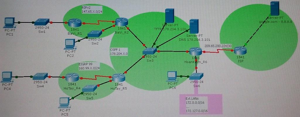 6851938083 2bc56aa5ef b ERouting Skill Exam CCNA 2 4.0 2012 2013 100%