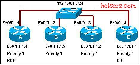 6817361413 4c75686dec z ERouting Chapter 11 CCNA 2 4.0 2012 2013 100%