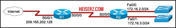 6841462705 3197c9cd14 z ERouting Final Exam CCNA 2 4.0 2012 2013 100%