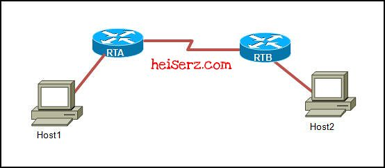 6632848047 5bd3cd0bc7 z ENetwork Final Exam CCNA 1 4.0 2012 2013 100%