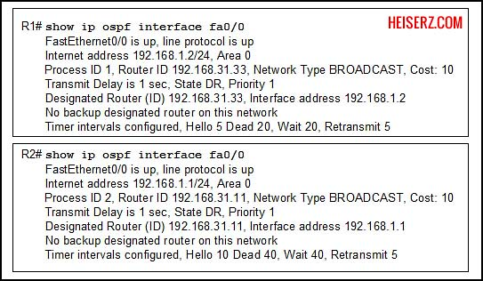 6841461375 dcdaf19ba9 z ERouting Final Exam CCNA 2 4.0 2012 2013 100%