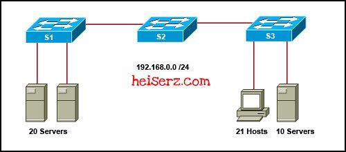 6625107531 1be7a4c7bf z ENetwork Chapter 5 CCNA 1 4.0 2012 2013 100%