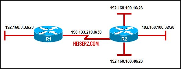 6841459663 d68df03771 z ERouting Final Exam CCNA 2 4.0 2012 2013 100%