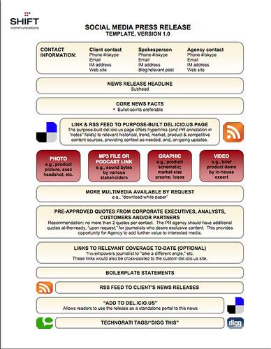 Social Media Press Release Template - Marker Studio - press release template