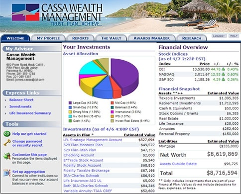 Why You Need a Financial Plan Cassa Wealth Management, PC
