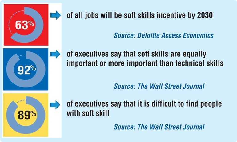 The importance of soft skills in today\u0027s workplace FT Online