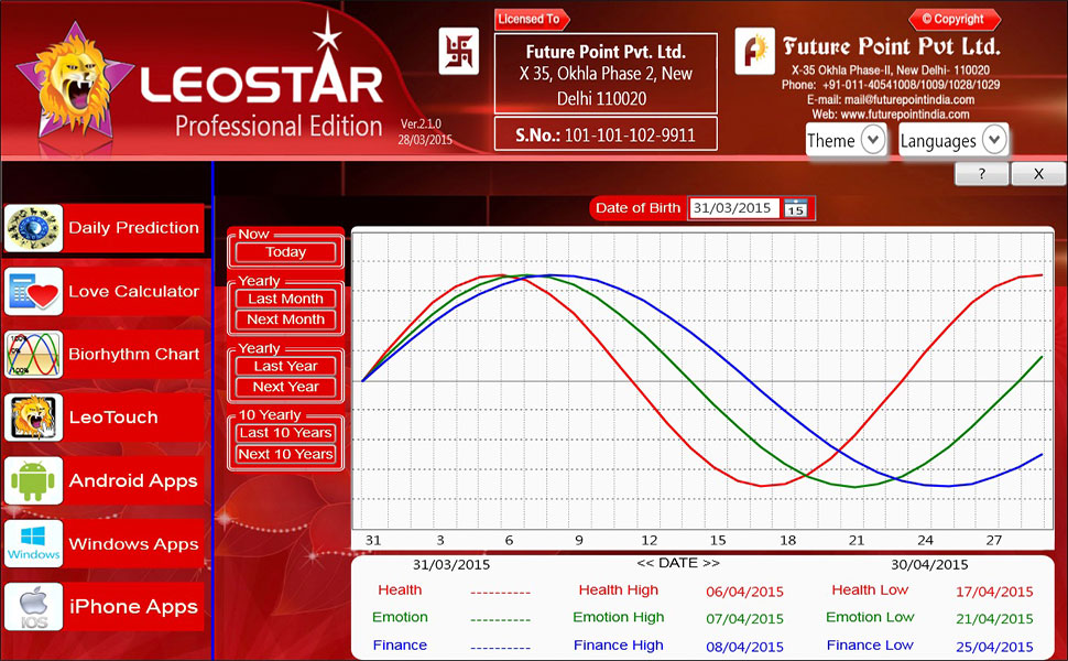 Astrology software Leostar Numerology Precise  Accurate Astro
