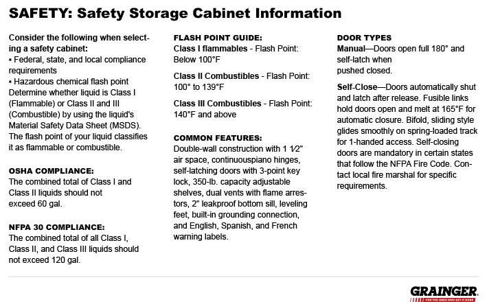 Osha Flammable Aerosol Storage Cabinet Grounding  sc 1 st  Listitdallas & Grounding Flammable Storage Cabinets - Listitdallas