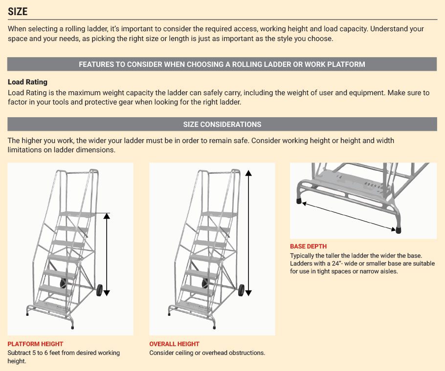 Rolling Ladders - Rolling and Cantilever Ladders - Grainger - the ladders