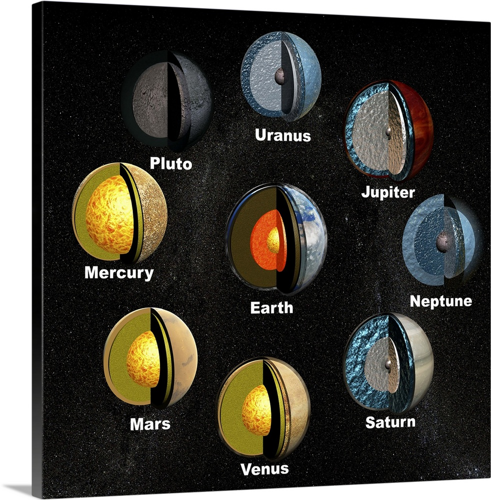 Planets Wall Art Planets Internal Structures