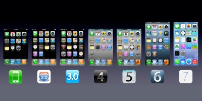 iPhone Home Screen Evolution • Highsnobiety