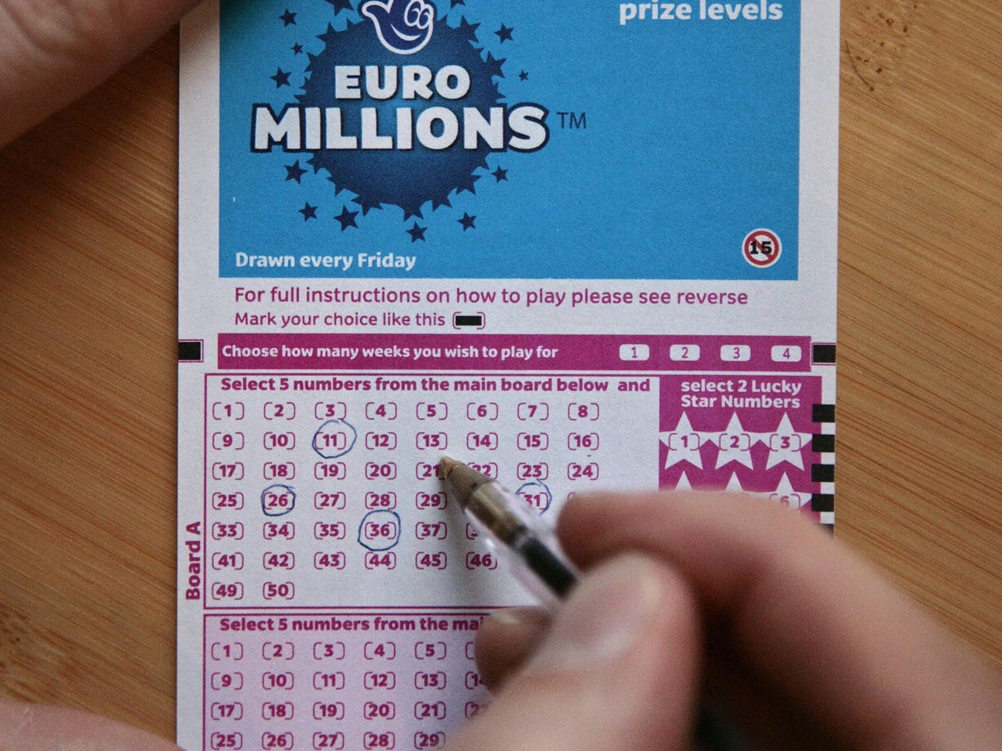 Lotto Euromillions National Lottery Latest News Breaking Stories And Comment The