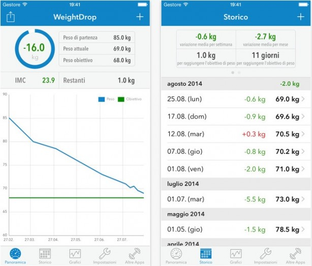 WeightDrop PRO iPhone pic0