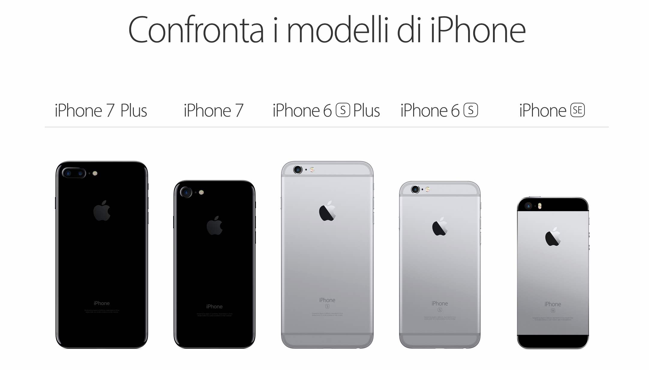 Iphone Misure La Lineup Degli Iphone A Confronto Iphone Italia