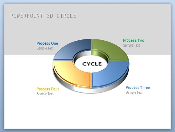 PowerPoint Art How To Create A 3-D Circle To Show A Cyclical Process