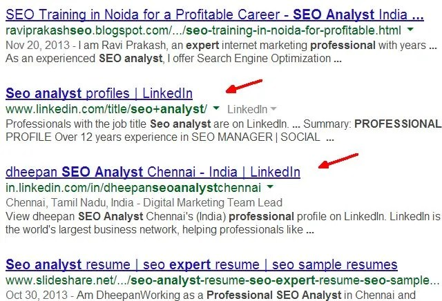 Not Just SEO 4 Creative Ways to Use Keywords as a Secret Weapon