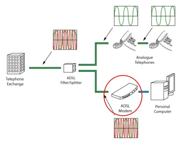 Adsl Home Wiring Diagram Wiring Diagrams