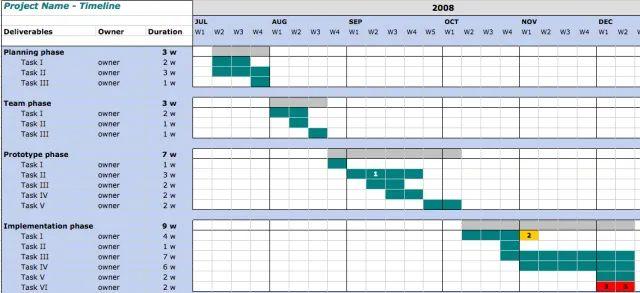 google spreadsheet calendar template