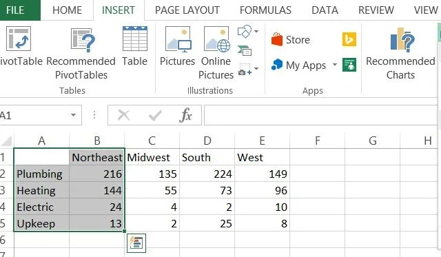 What Are The Types Of Charts Office Excel Charts And Graphs - types of excel charts