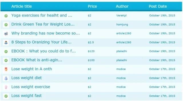 Best Websites for Teens to Earn Money Online