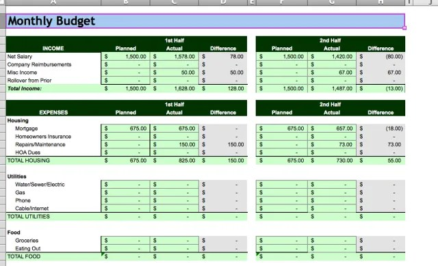 7 Useful Excel Sheets to Instantly Improve Your Family\u0027s Budget