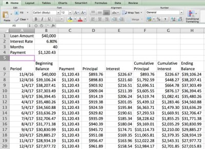 How to Create an Amortization Schedule with Excel to Manage Your Debt